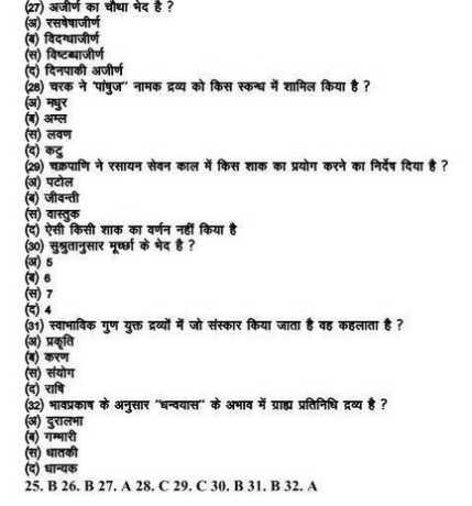 research papers ayurvedic medicine