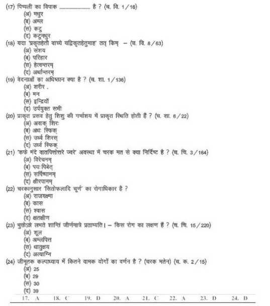 ayurveda medicine research paper