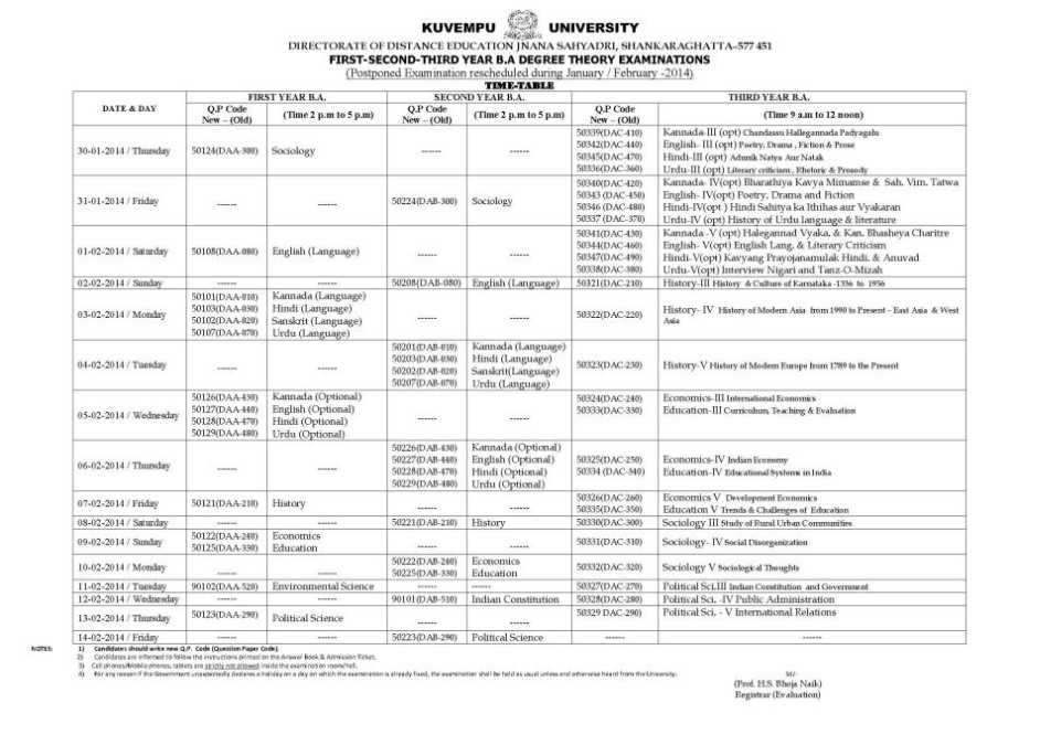 When will the kuvempu university 5th sem bscit exam be for 5th sem time table 2014