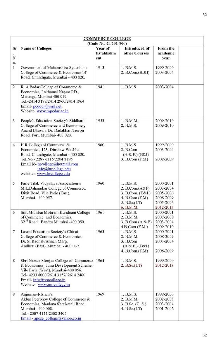 syllabus of mba gug Please like & share gulbarga university time table 2018 hello log on to the official website of the gulbarga university that is gugacin (new syllabus.