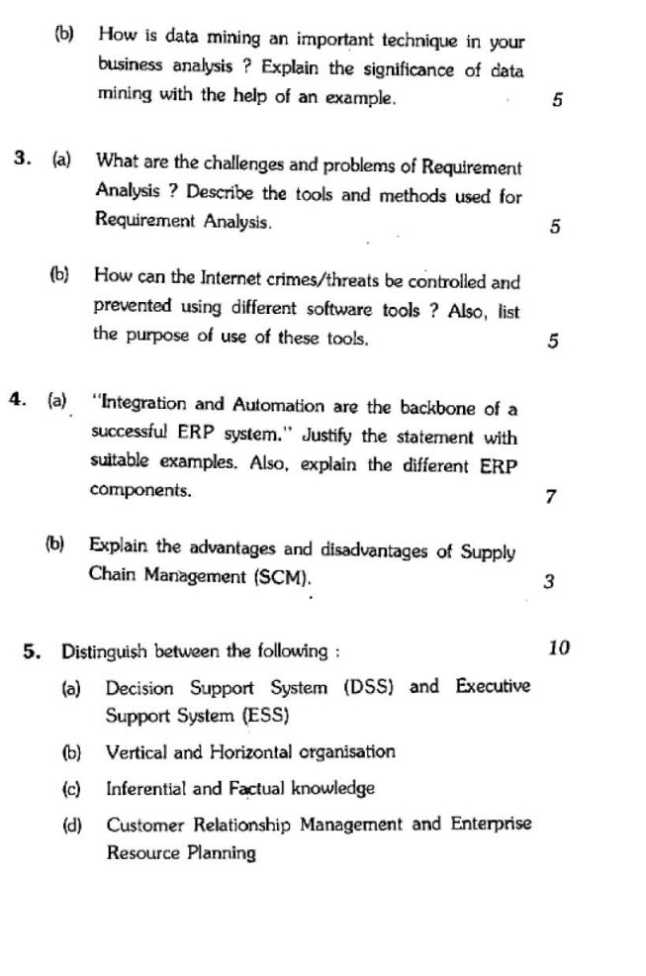 ignou mba term end exam papers Ignou question papers, ignou 10 years solved question papers and  assignments, ignou books, mba, mca, bed, ma msc, bit, cic, bca, bsc  courses.