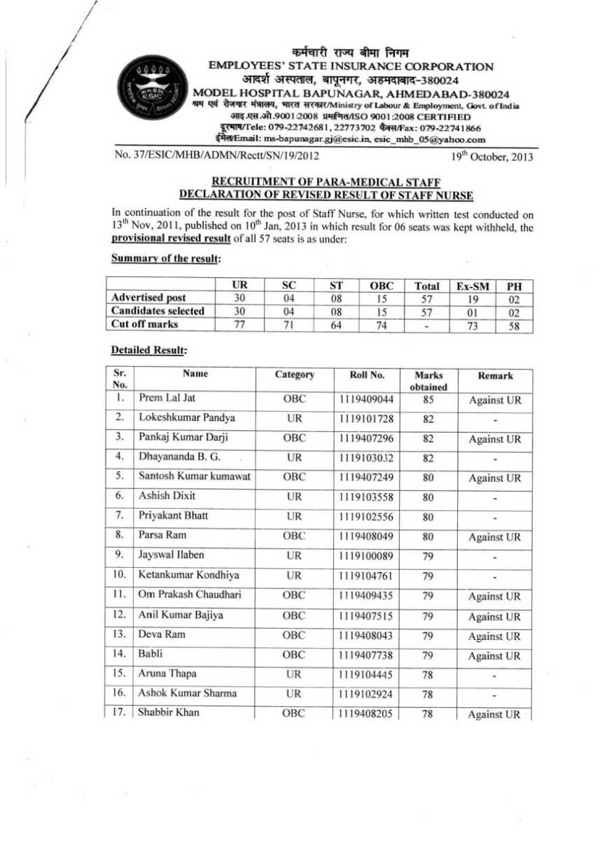 ESIC exam results for the post of staff nurse - 2018-2019