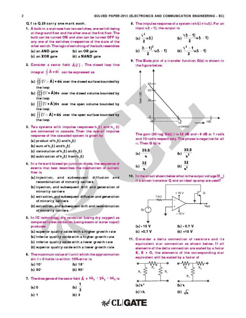 GATE ECE Previous Question Papers Fully Solved
