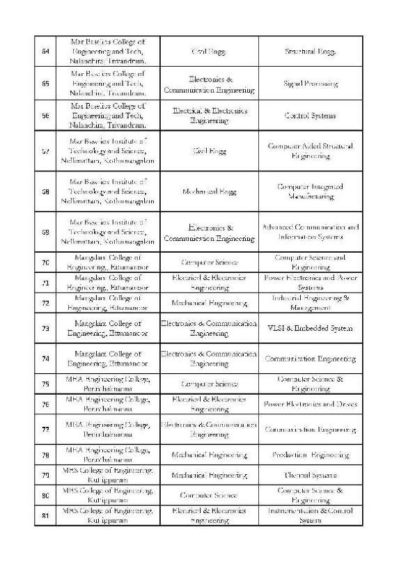 Radiology Technician list of college subjects