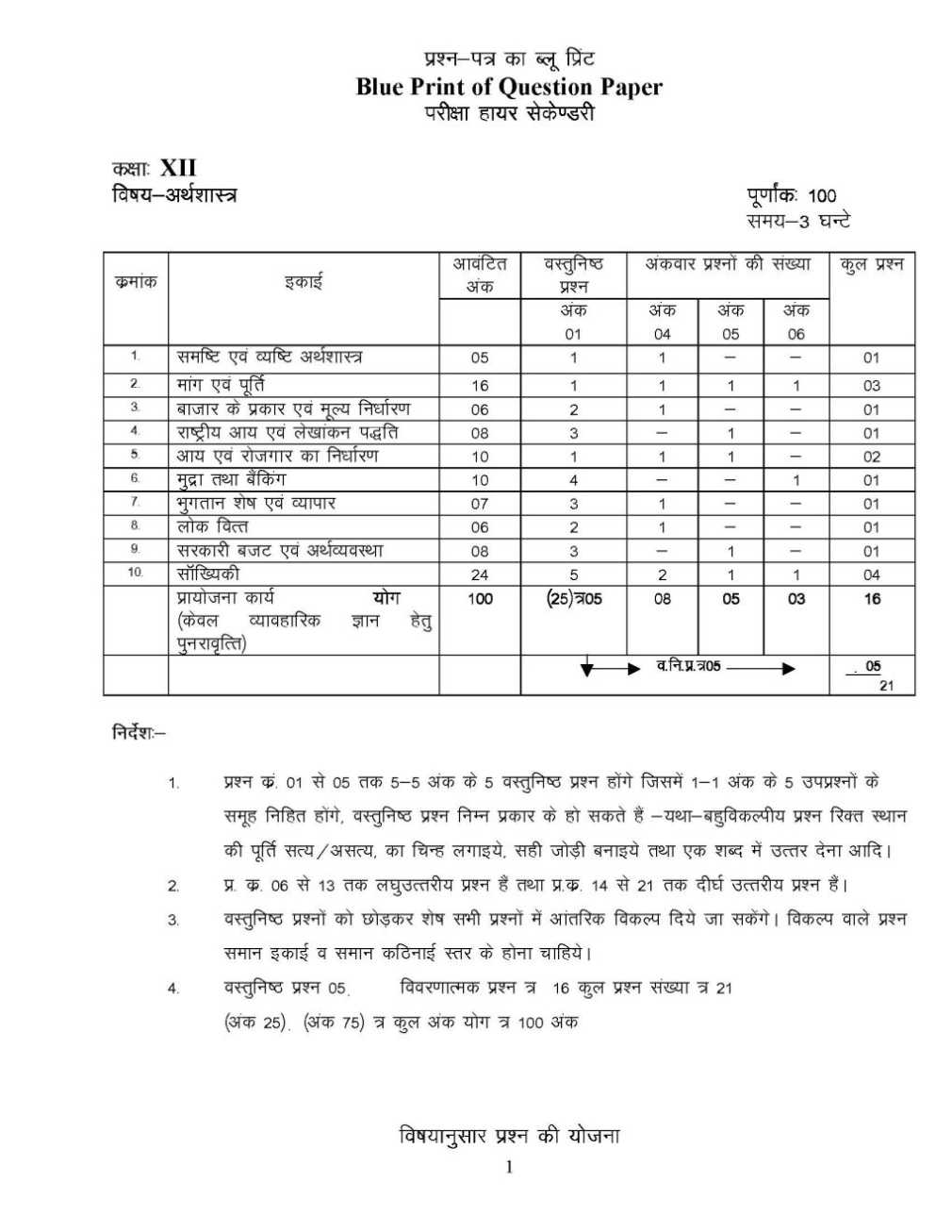 Mp board class 12 economics exam previous years question papers mp board class 12 economics exam previous years question papers 2018 2019 studychacha malvernweather Gallery