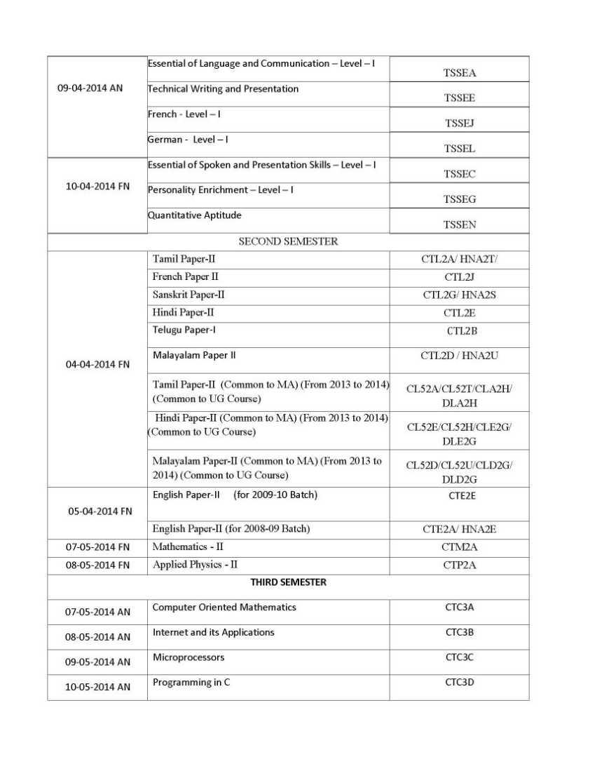 Madras University Exam Dates for Msc (CST)