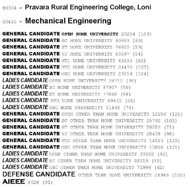 Mechanical Engineering list of majors to study in college
