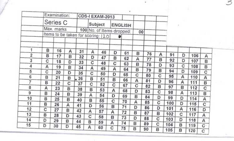 Cds 2013 Question Paper Pdf
