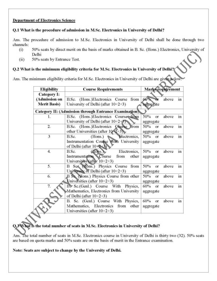 Delhi University Msc Electronics Entrance Exam Syllabus 2018 2019 Electronic Circuit Design Group 1 Architecture And Of Vlsi Systems 2 Embedded 3 Communication