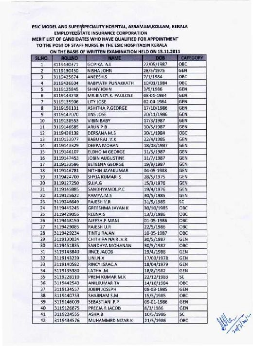 ESIC Kollam Ashramam Rank List Of Staff Nurse