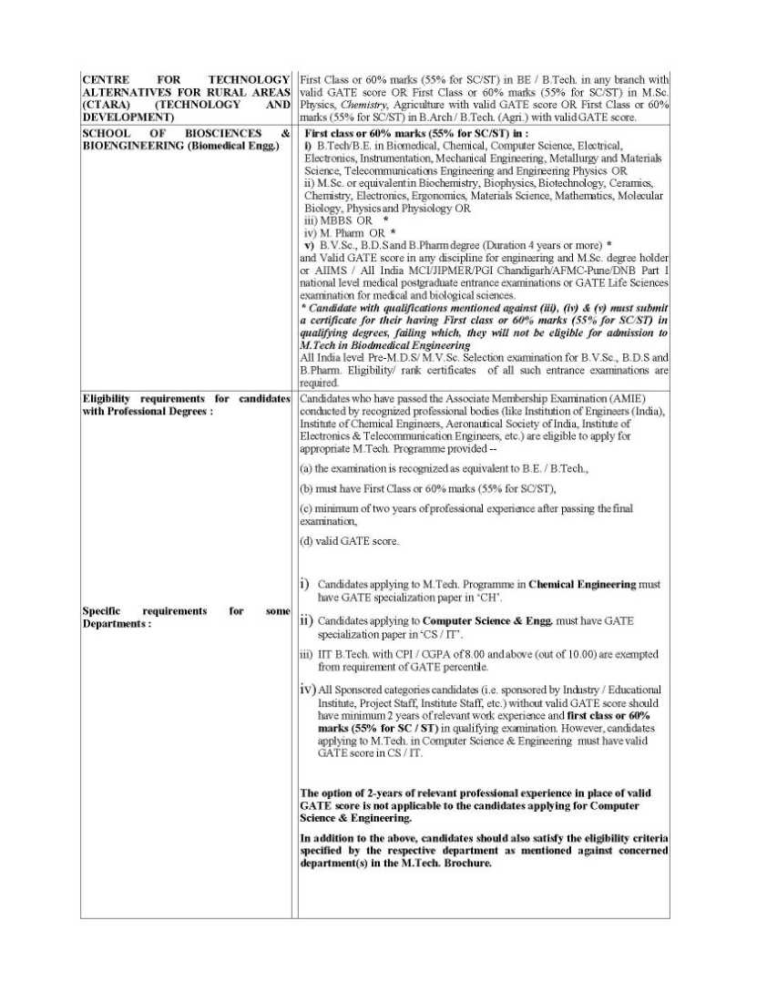 Resume Format For B Pharm Student M Pharm Pharmaceutics Fresher