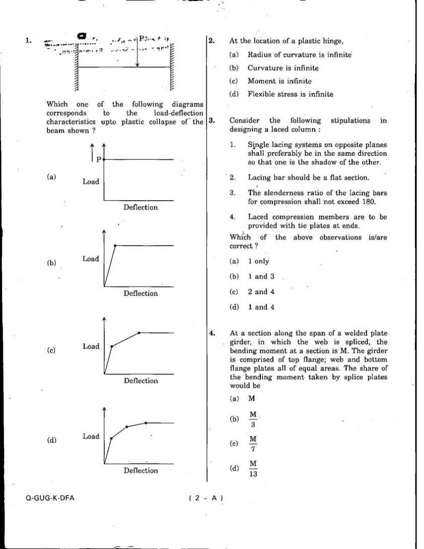 Engineering free essays downloads