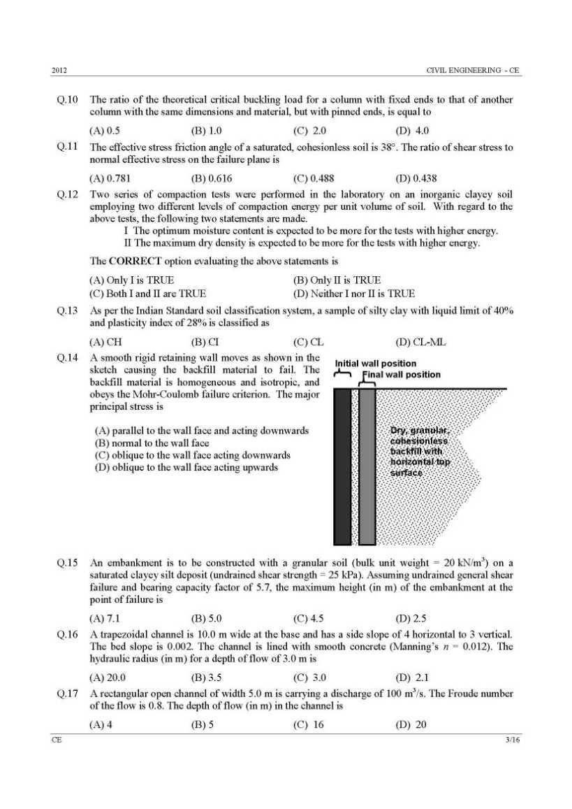 Case study of diesel pv