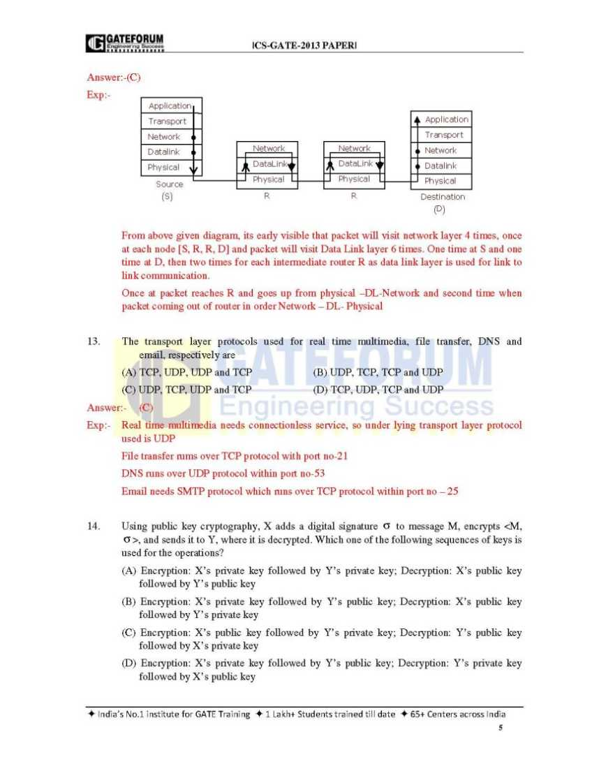 studying computer science essay
