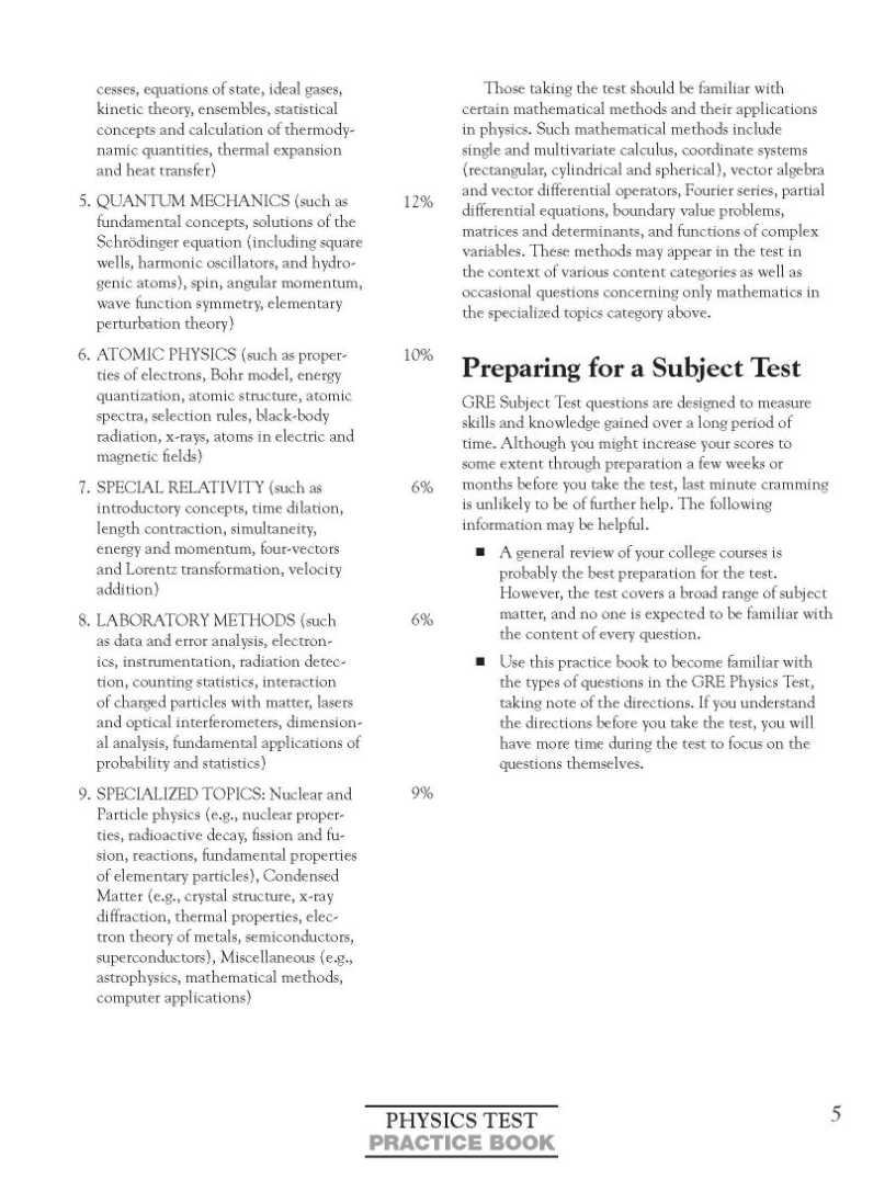 typical gre essay questions Join vince kotchian for an in-depth discussion in this video, review sample gre  issue essay prompt, part of test prep: gre.