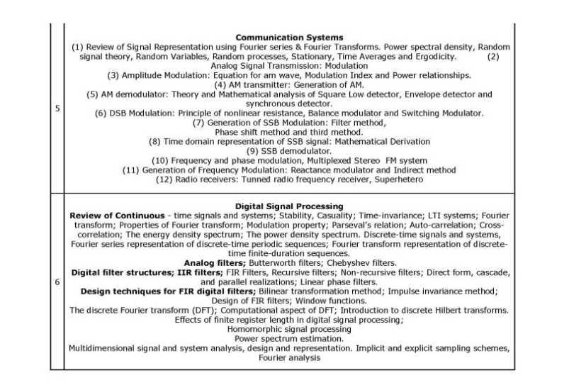 Petroleum Engineering essay speaking english