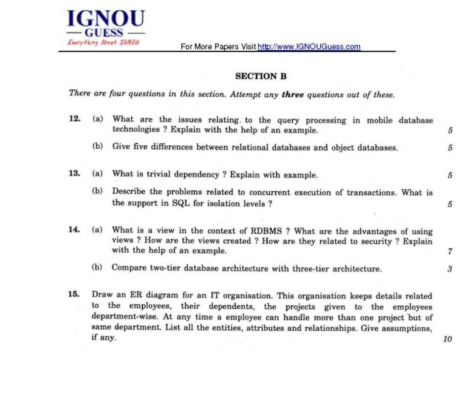 Technology Management Image: IGNOU, Bachelors In Information Technology, Database