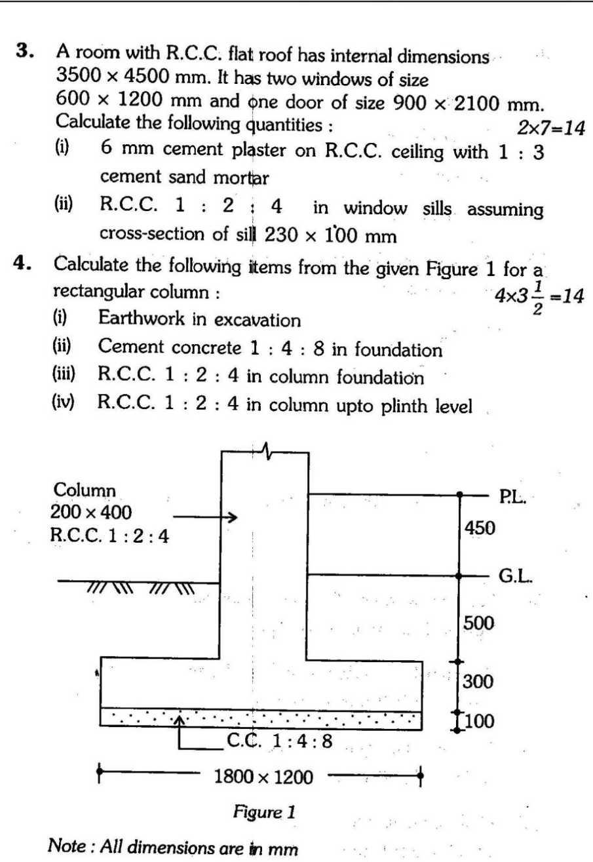 IGNOU Diploma in Civil Engineering-Estimating & Quantity Surveying