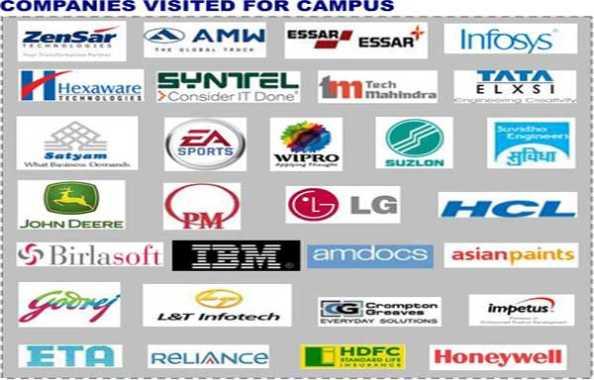 List Of Companies In Chennai Top Companies In Chennai ...