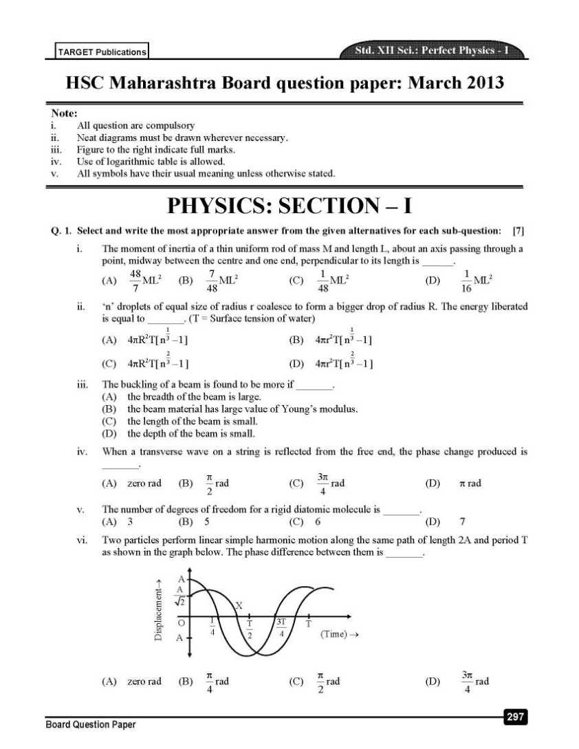 Download image Hsc 2015 Question Papers PC, Android, iPhone and iPad ...