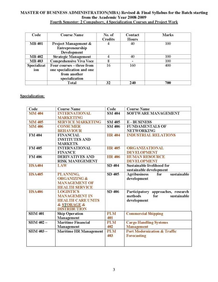total quality management anna university question papers 2013 Anna university solved question papers - civil 8th sem anna university solved   civil questions and answers - 8th semester  total quality management.