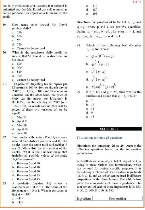 Cat mock question papers / Adb coin news