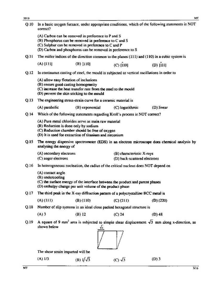 metallurgical and materials engineering essay Metallurgical & materials engineering undergraduate degree plan first semester department course number course description credit hours engl 1311+ expository english.