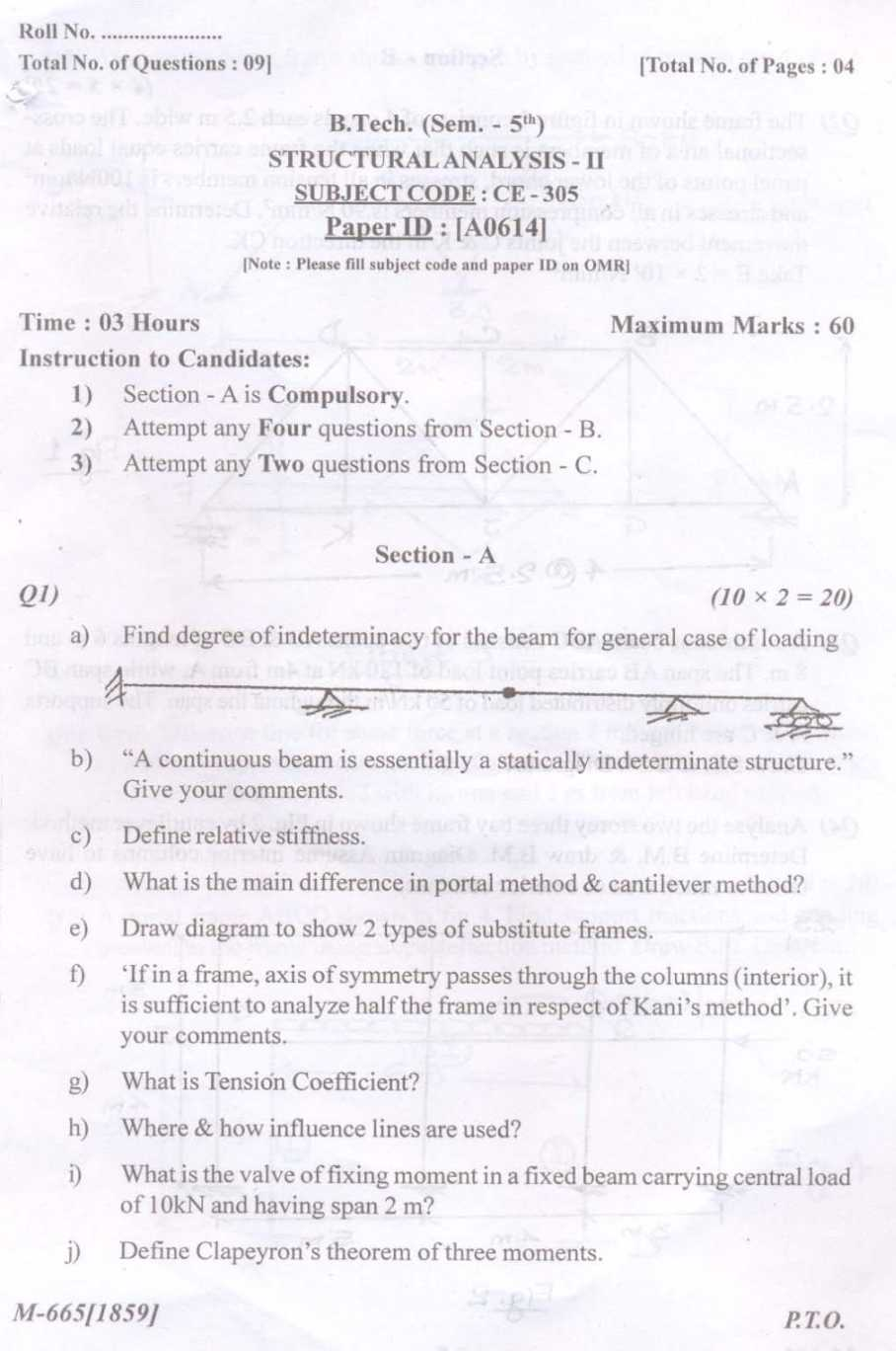 previous question papers of punjab university Get details on panjab university phd entrance test 2018 like its exam date, syllabus panjab university phd entrance test 2018 paper pattern:- it shall be divided into 5 units and the candidate shall be required to attempt atleast one question from each unit.