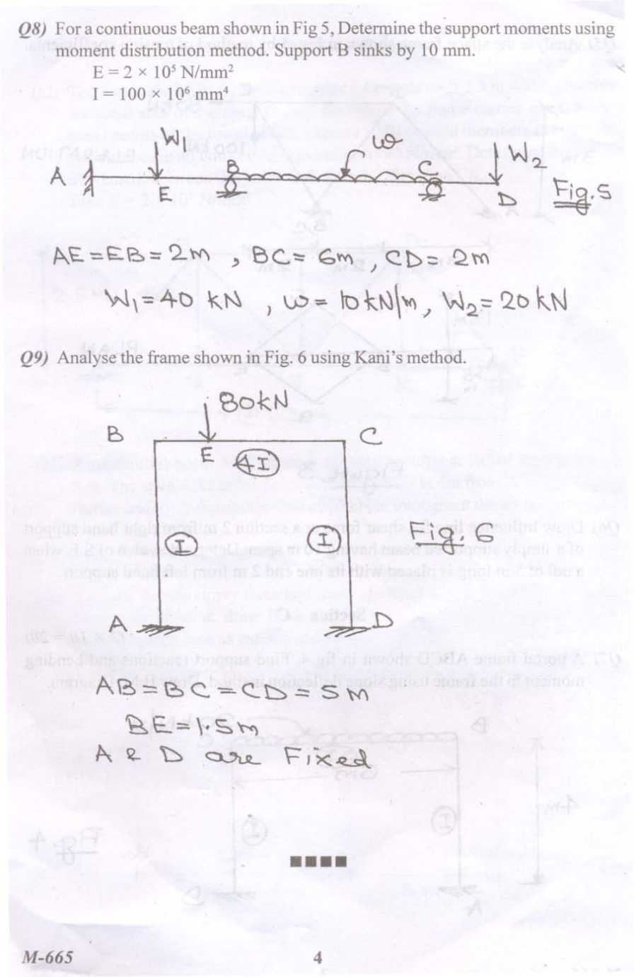Punjab university previous years question papers