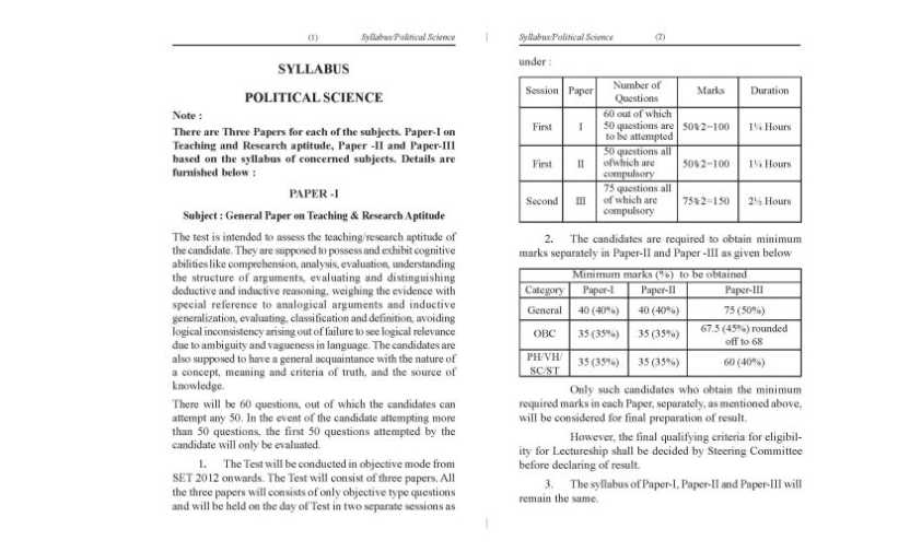 Political Science – Study Material & Notes