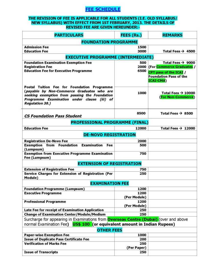 Icsi cs executive study material