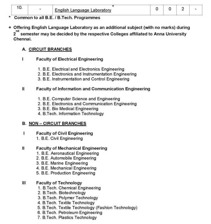 DCRUST Result with Syllabus and Admit Card