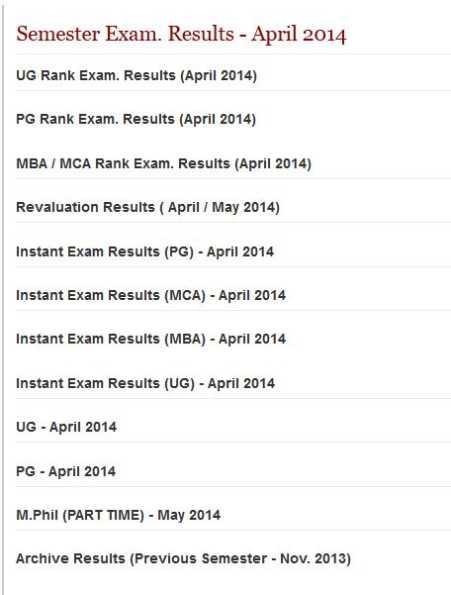 Mba Results: Mba Results Bharathidasan University 2014
