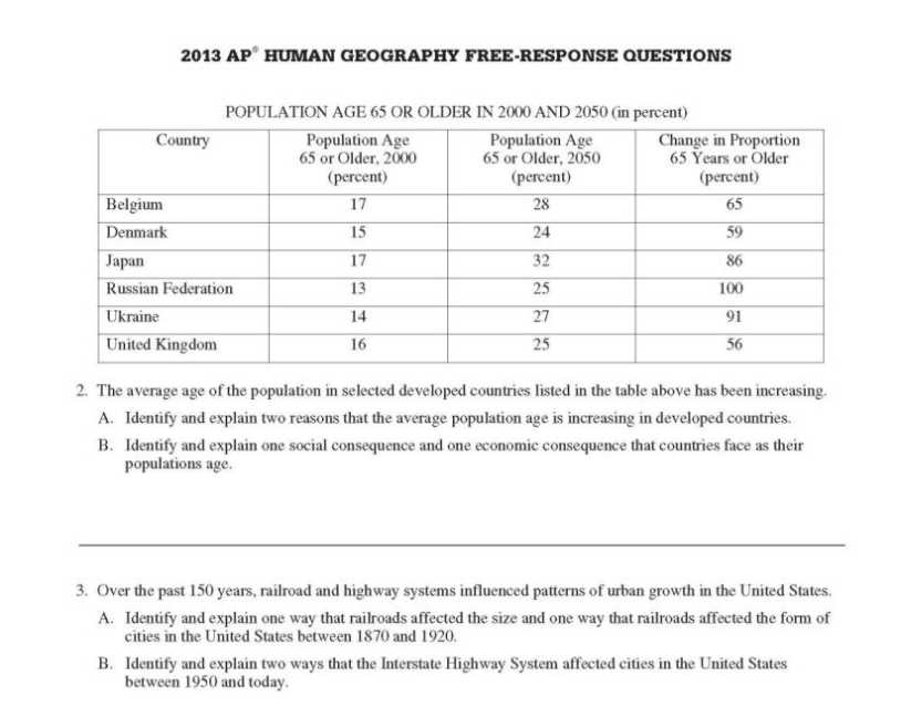 human geography essay This ultimate list of ap human geography tips will help you learn what you need to know for the exam studying for the ap human geo exam can be scary this ultimate list of ap human geography tips will help you learn what you need to know for the exam  remember that ap human geography frqs are not 5-paragraph essays it can be sort of.