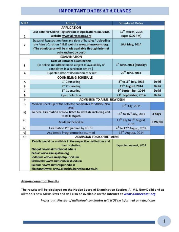 Nutrition and Dietetics : Eligibility & Course Areas