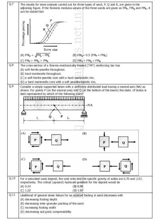 design and planning of highways exam Product design and technology  2014 pdt exam 2  your design should include at least two processes with a degree of diffi culty.