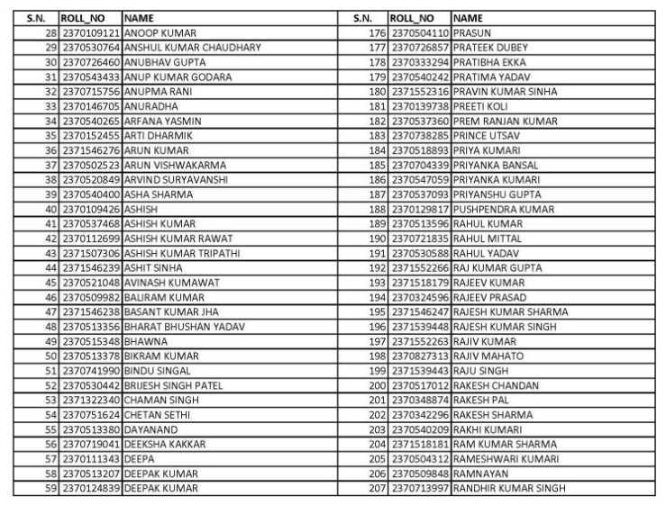 list of banks in qatar pdf
