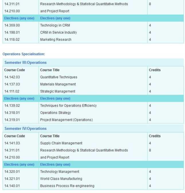 Symbiosis pgdba course 2018 2019 studychacha symbiosis centre for distance learning no 1065 b symbiosis bhavan gokhale cross road model colony pune maharashtra 411016 020 6621 1000 yadclub Choice Image