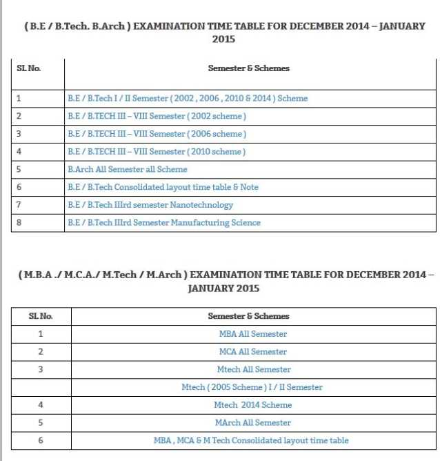 time table cbcss i sem dec Related to university of kerala/kerala university results, exams, timetable/ schedules  kerala university announces mba (full time / part time) ii  semester exam  kerala university sem-iv b sc botany and biotechnology ( cbcss-247)  (nursing-2006 scheme & old scheme) reg degree exam dec  2012 results out.