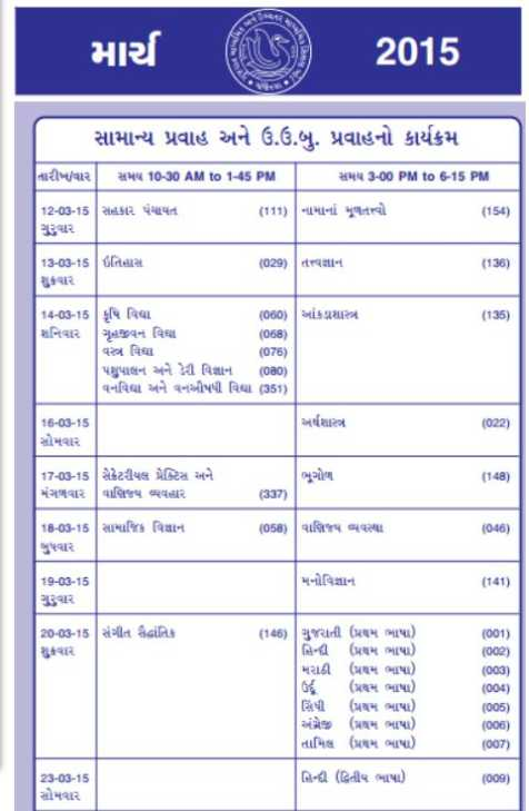 12th commerce time table gujarat board 2018 2019 studychacha