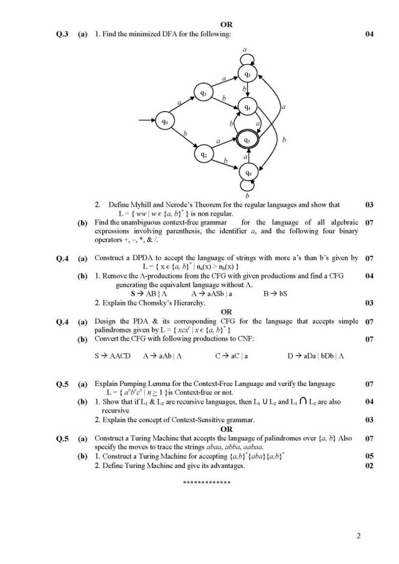 computational number theory research paper The ants meetings, held biannually since 1994, are the premier international forum for new research in computational number theory they are devoted to algorithmic aspects of number theory, including elementary number theory, algebraic number theory, analytic number theory, geometry of numbers, arithmetic algebraic.