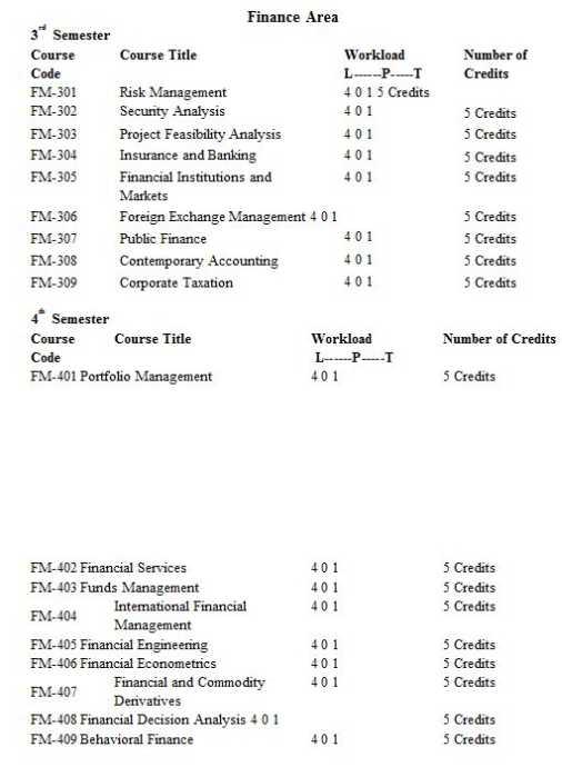 MBA Intl. Business syllabus?