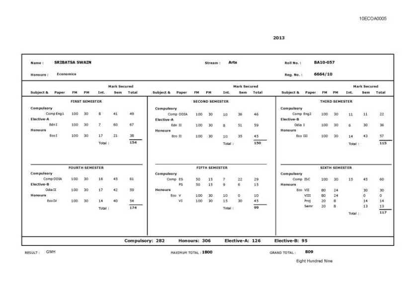 Sujet dissertation francais corrige picture 2