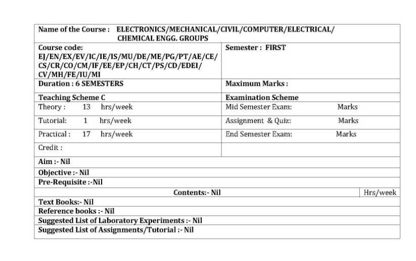 Mechanical Engineering Diploma Syllabus 2018 2019
