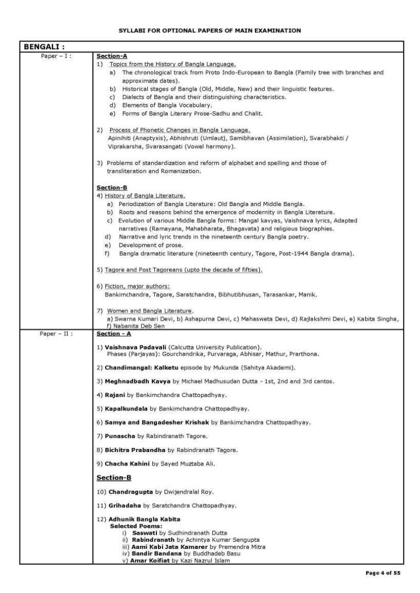 technical writing syllabus