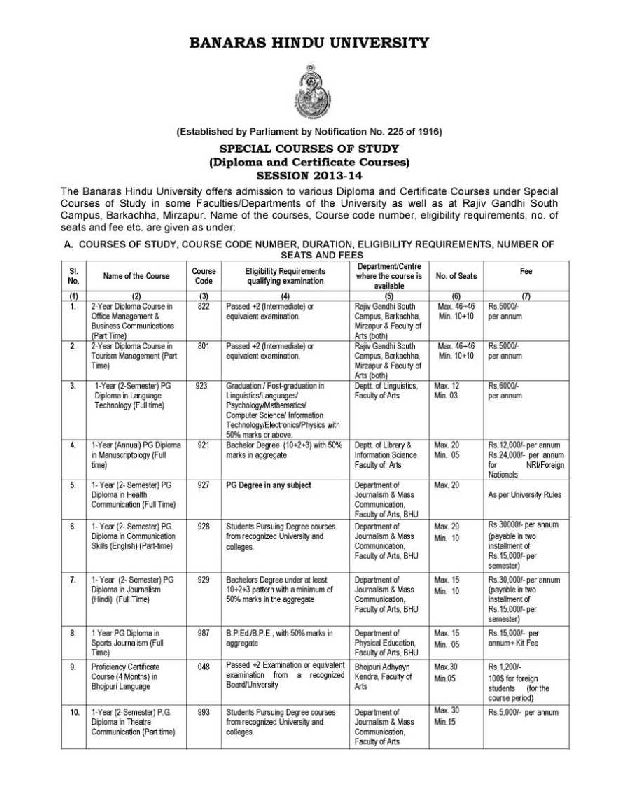 diploma courses bhu studychacha banaras hindu university diploma courses list