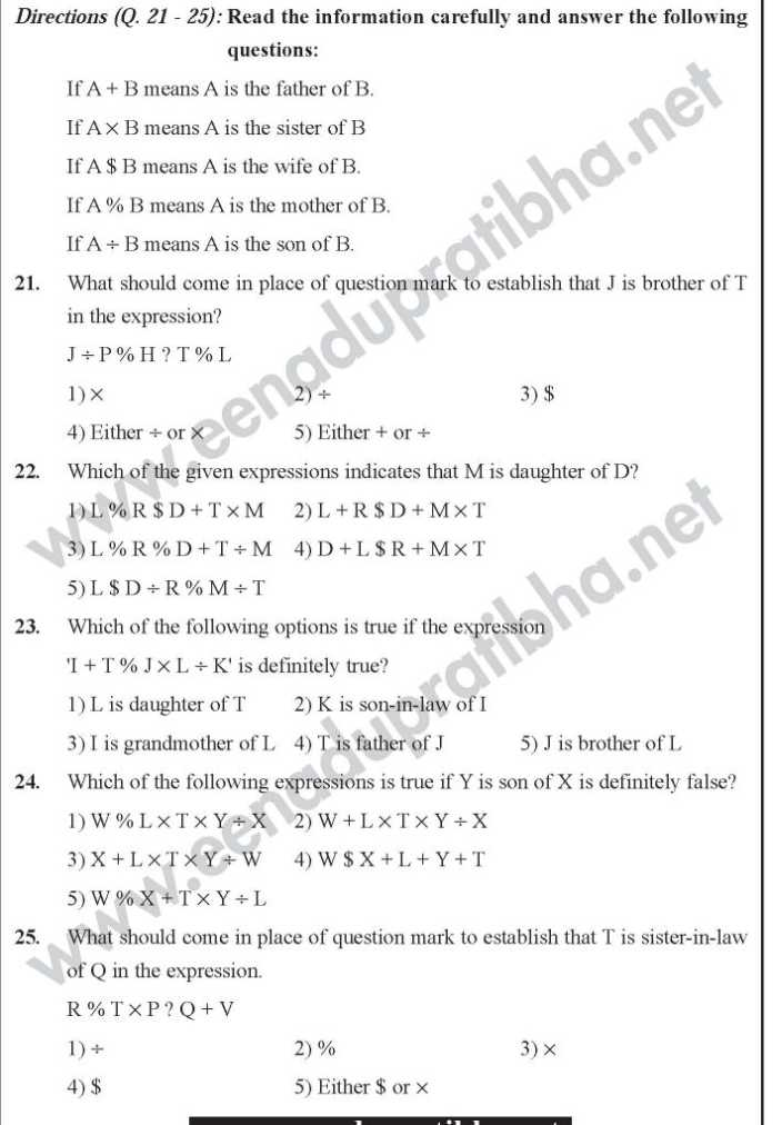 Essay letter writing bank po exam