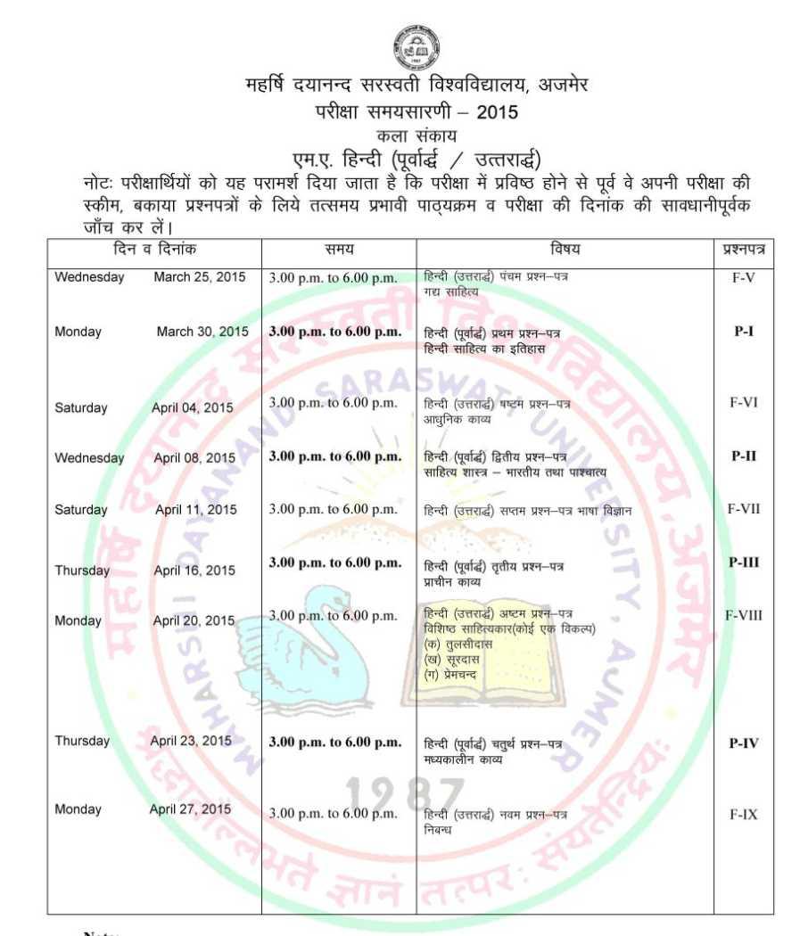 bihar board 10th result 2013 marksheet pets world
