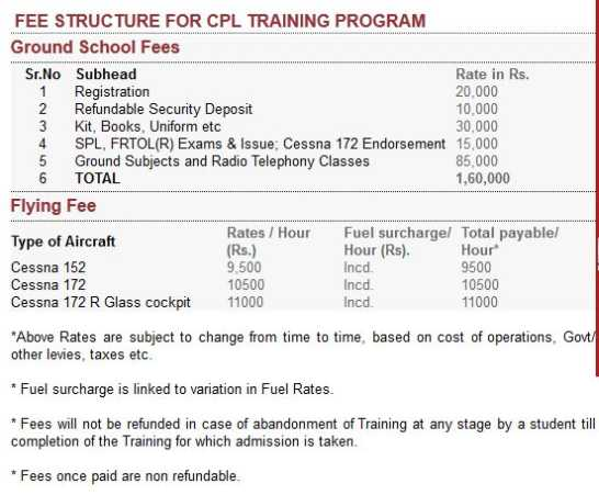 how to get private pilot license in india