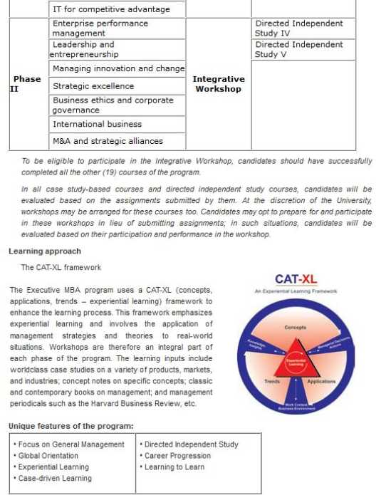 Emory mba admissions essays